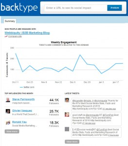 BackType - Social Media Monitoring and Analytics Tool