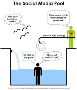 The Social Media Pool