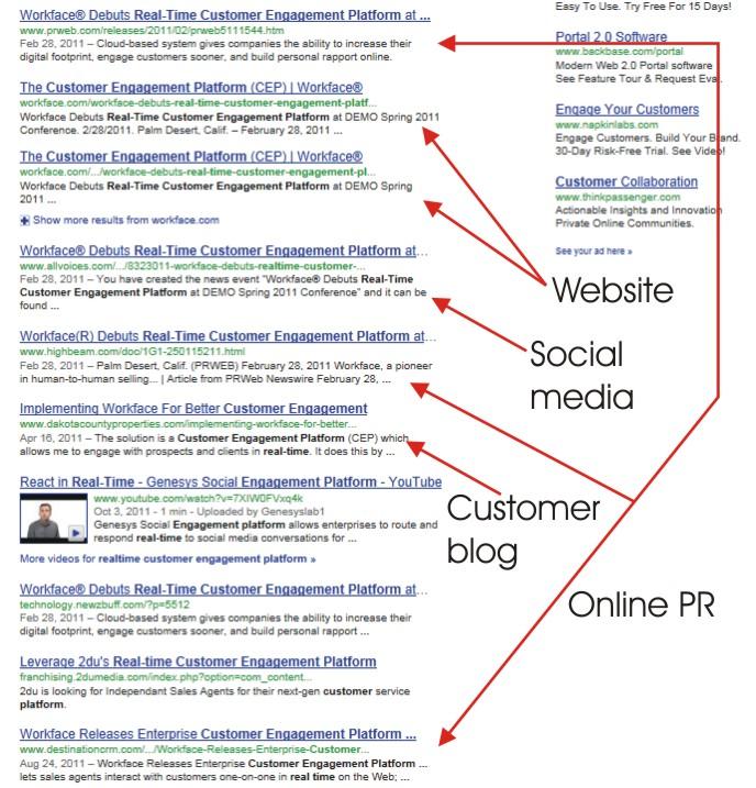 Workface - Realtime Customer Engagement Platform
