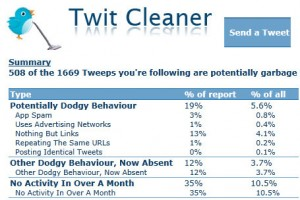 Twit Cleaner shows inactive followers