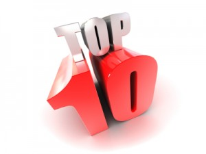 Top 10 Posts So Far on the Webbiquity B2B Marketng Blog
