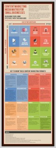 Content and Branding Infographic