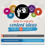 B2B Content Customer Goals Infographic