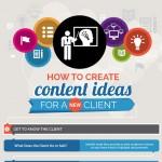 B2B Content Customer Goals Infographic