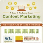 Beginner's guide to content marketing infographic