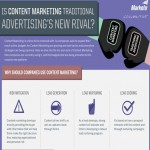 Content marketing vs advertising infographic