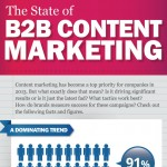 State of B2B content marketing infographic