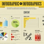 Infographics need to evolve