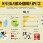 Infographics need to evolve