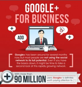 Best Guides to Google Plus for Business
