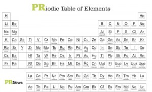 The PRiodic Table of Elements