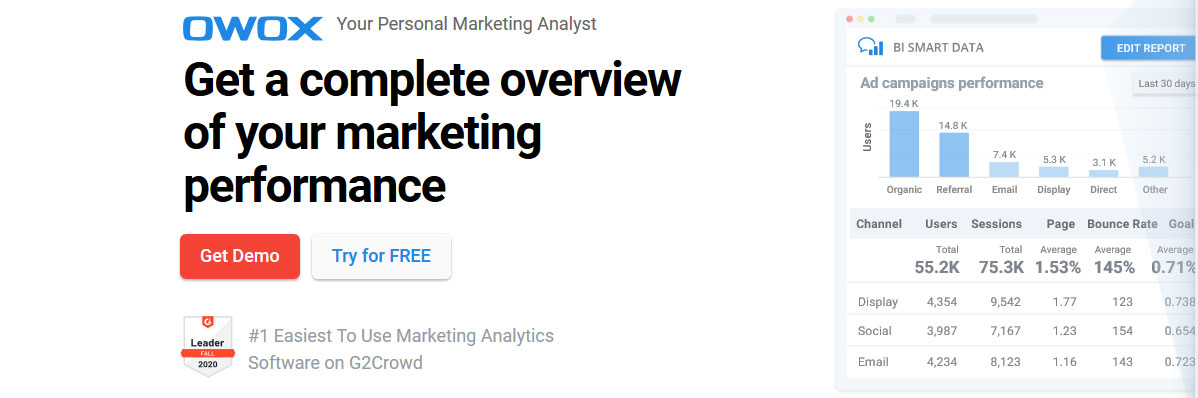 Get all the data you need for advanced marketing analysis
