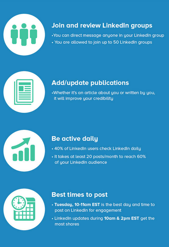 2014 Top LinkedIn Tips