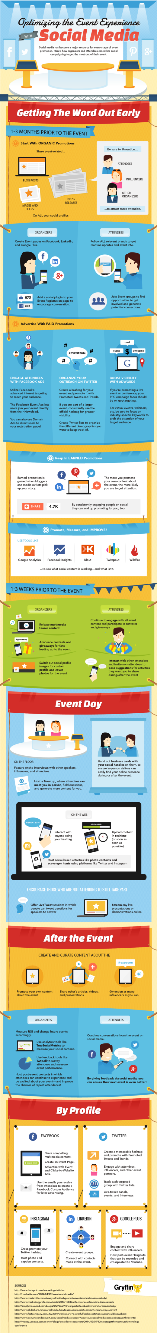 How to use social media to promote events