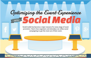 How to promote events with social media
