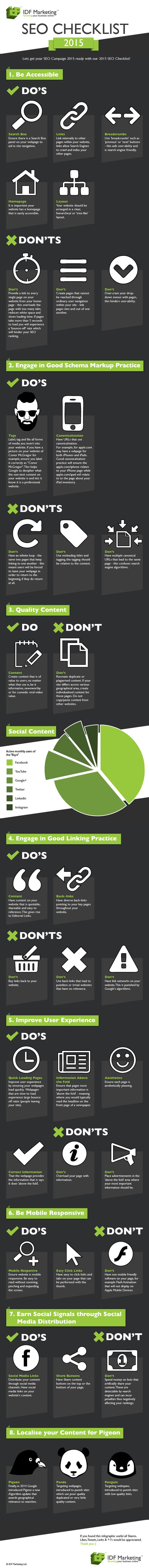 SEO checklist 2015 infographic