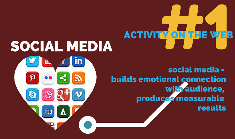 Social media is the #1 activity on the web