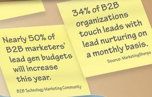 B2B marketing and digital business statistics 2015