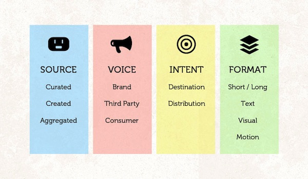 How to use storytelling in content marketing