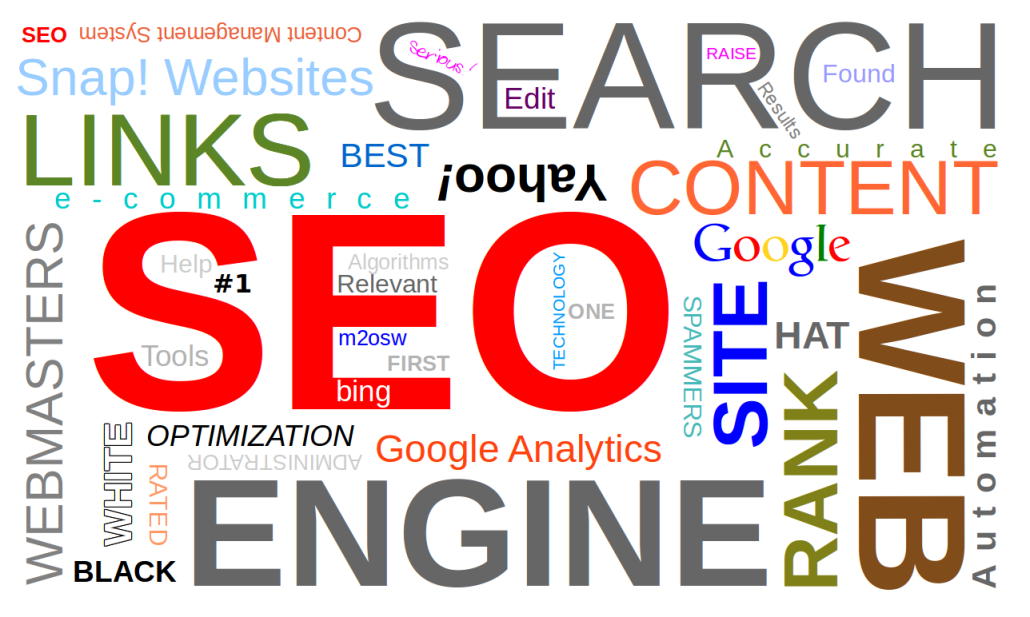 SEO keyword mapping strategy