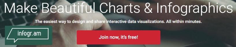 Create beautiful charts and infographics
