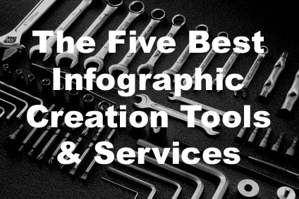 Best infographic creation tools and services