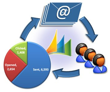 Getting started with email marketing segmentation