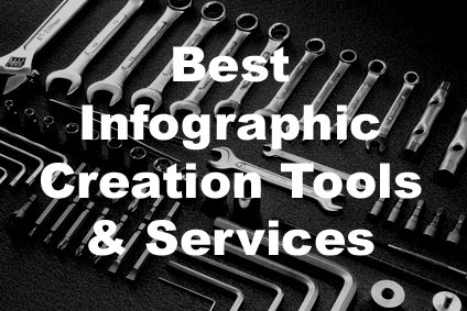 Best tools and services for creating infographics