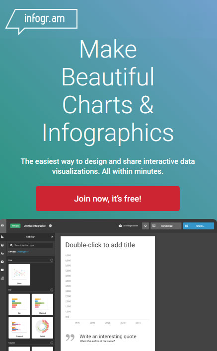 Easily create beautiful charts and infographics - Infogram