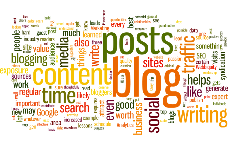 lessons learned from writing 1000 blog posts