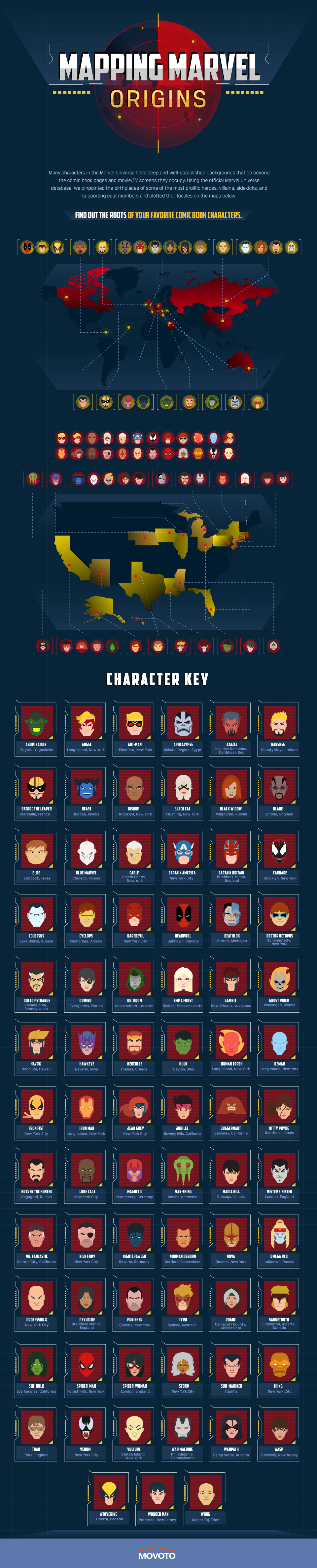 Mapping Marvel infographic