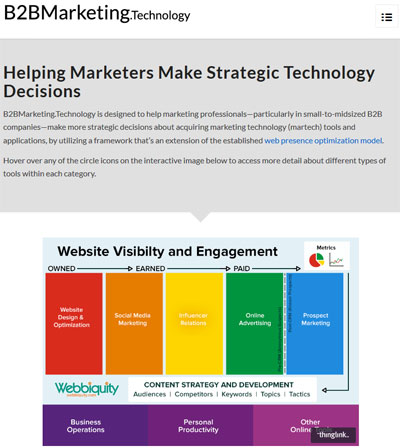 Practical marketing technology for B2B SMEs