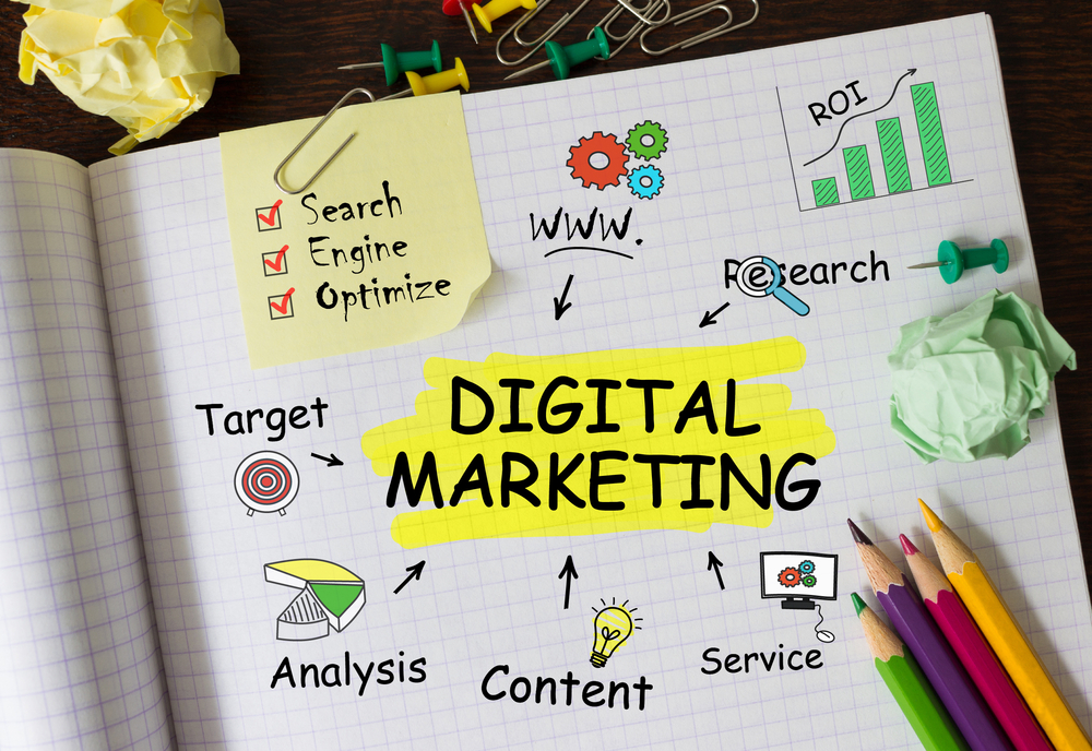 How to form a digital marketing strategy