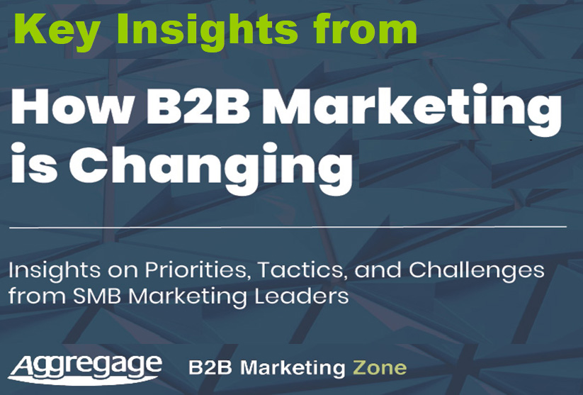 How B2B marketing is changing - research