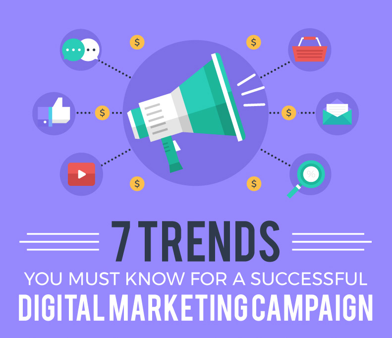 7 Trends for Digital Marketing Campaign Success 2019 infographic