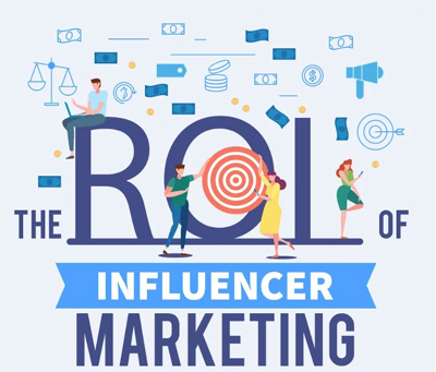 4 ways to generate ROI from influencer marketing