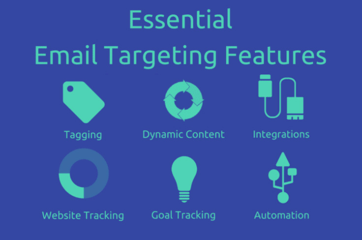 Essential email targeting features