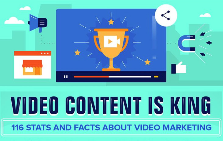 116 video marketing stats for 2020