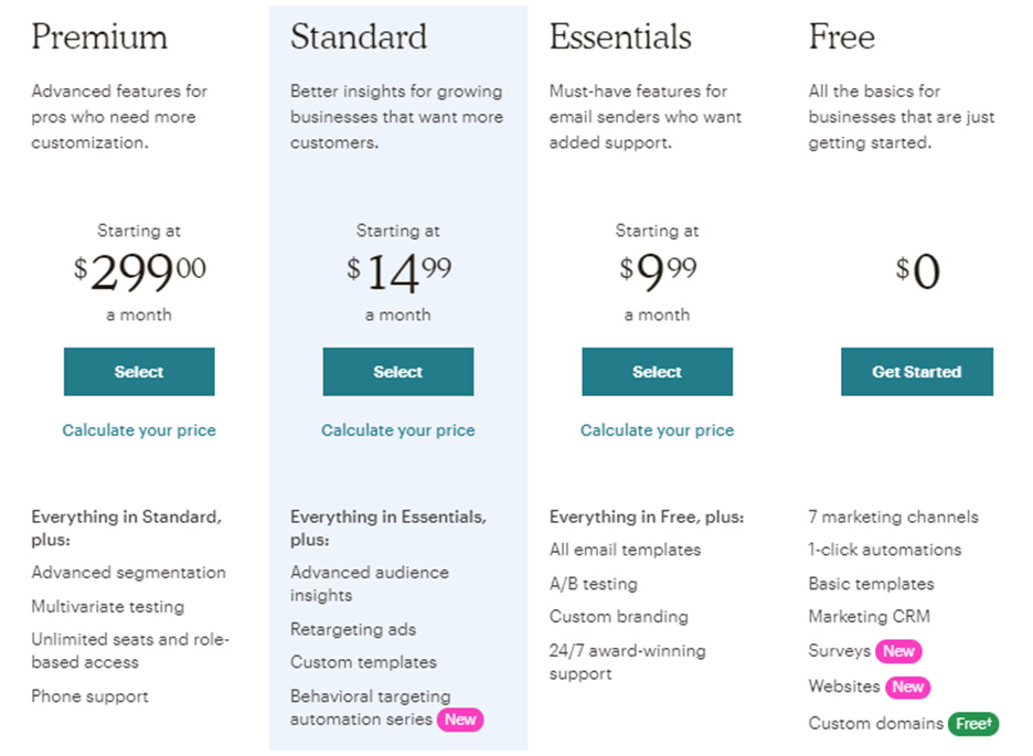 Mailchimp pricing