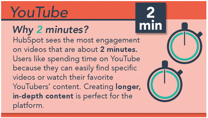 What's the ideal length for a YouTube video?