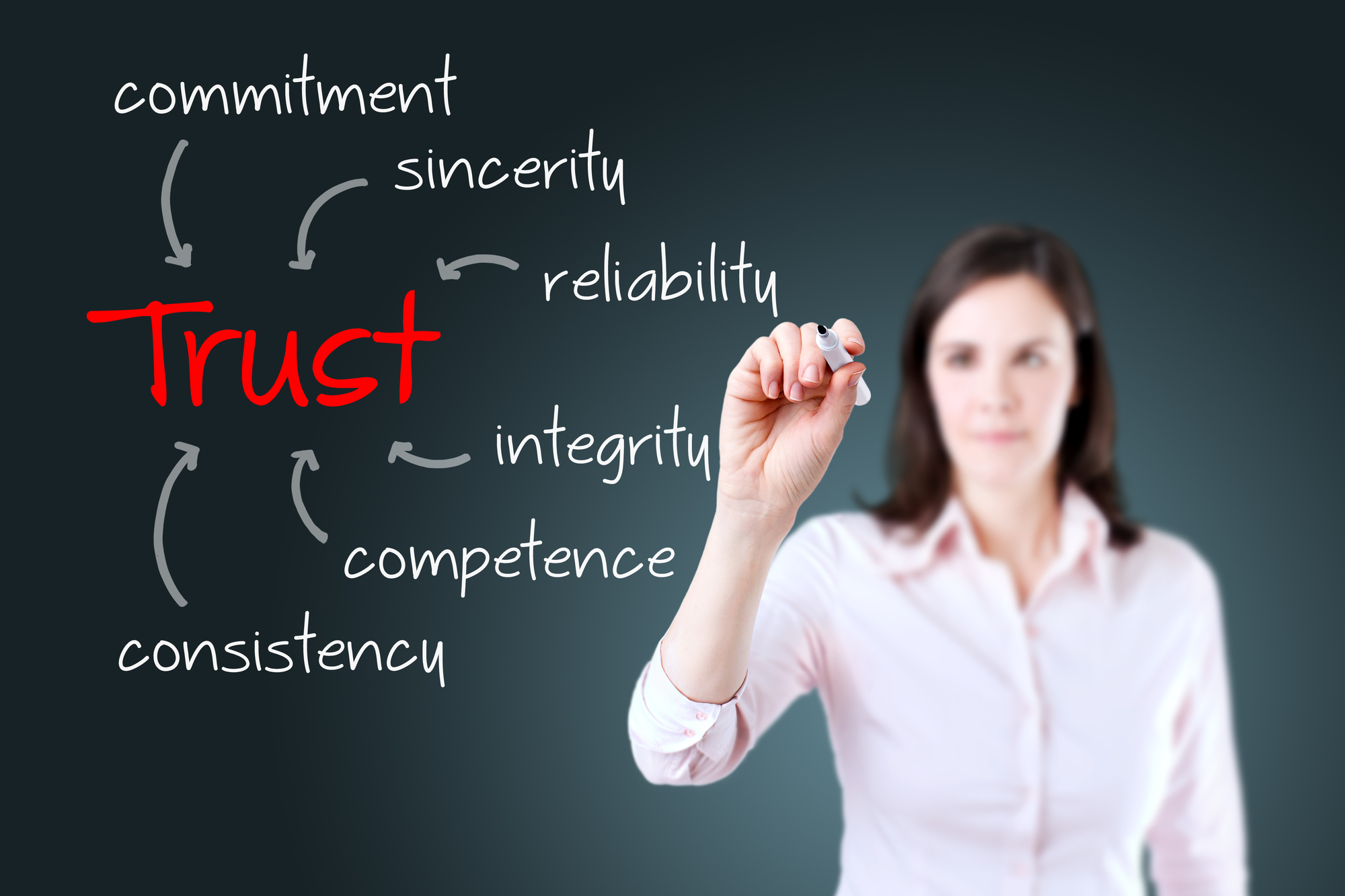 How to build trust and humanize your brand
