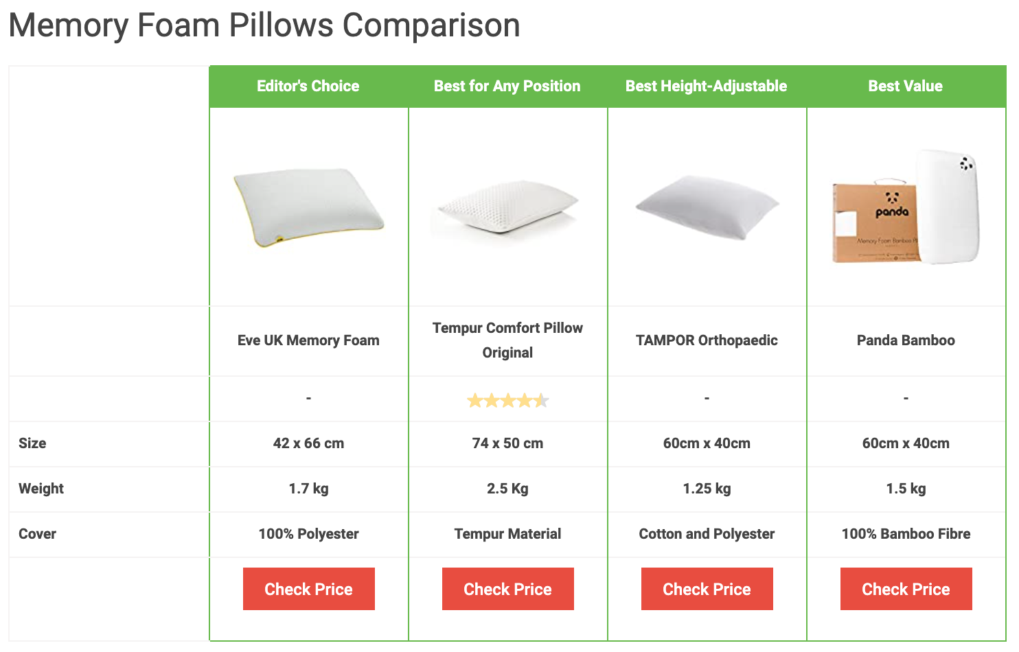 Best Spy pillow comparison example