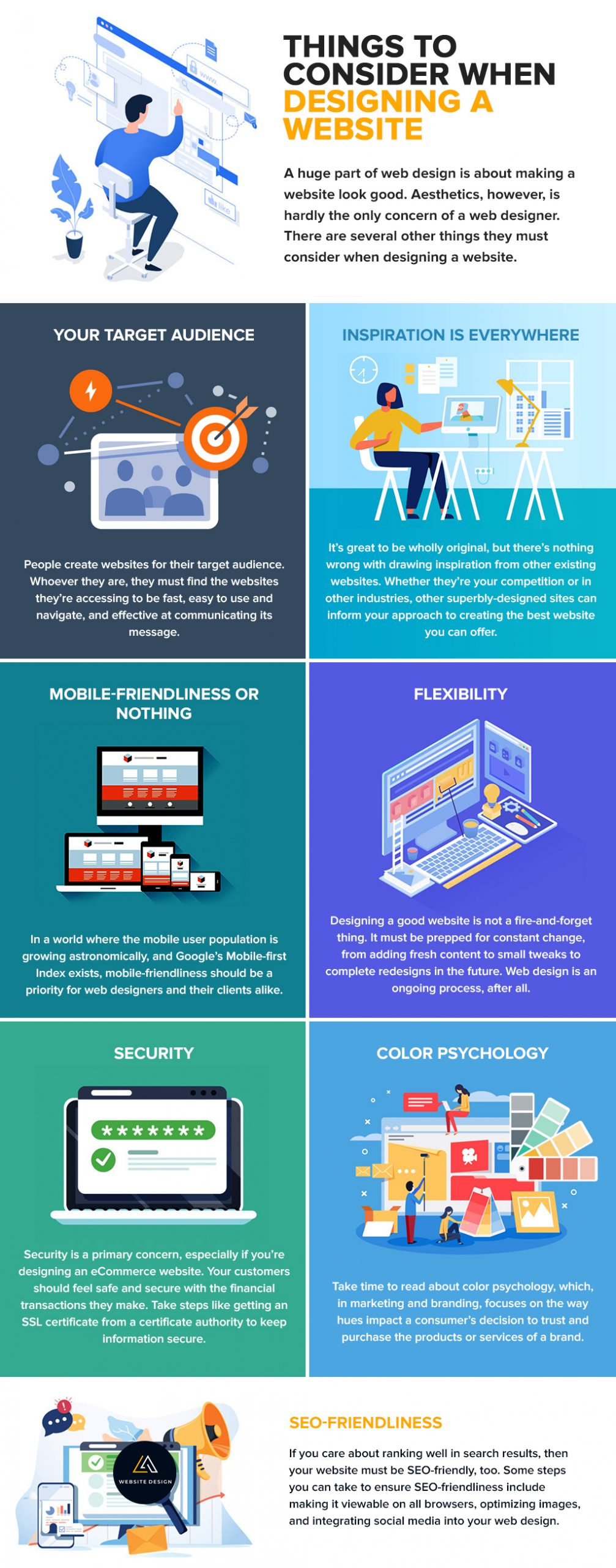 Seven Key Considerations for Great Website Design [Infographic]