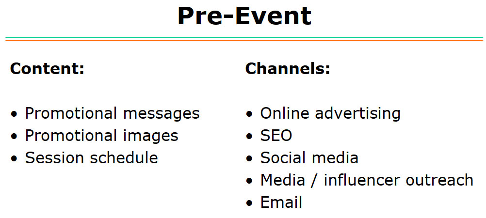 Pre-event marketing content types and distribution channels