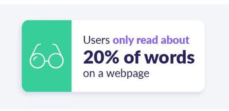 Website visitors skim copy